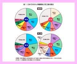 20131015_第二回乳がん1