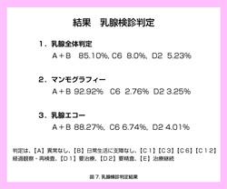 20131015_第二回乳がん7