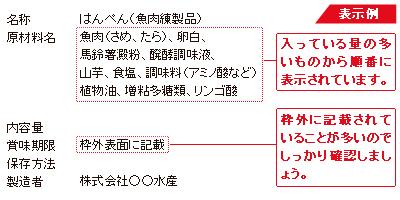 20131013_おでんで知る選食力6
