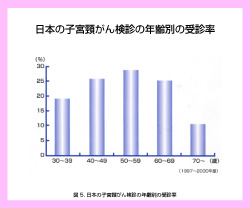 20131015_第三回子宮頸がん6