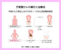 20131015_第三回子宮頸がん4